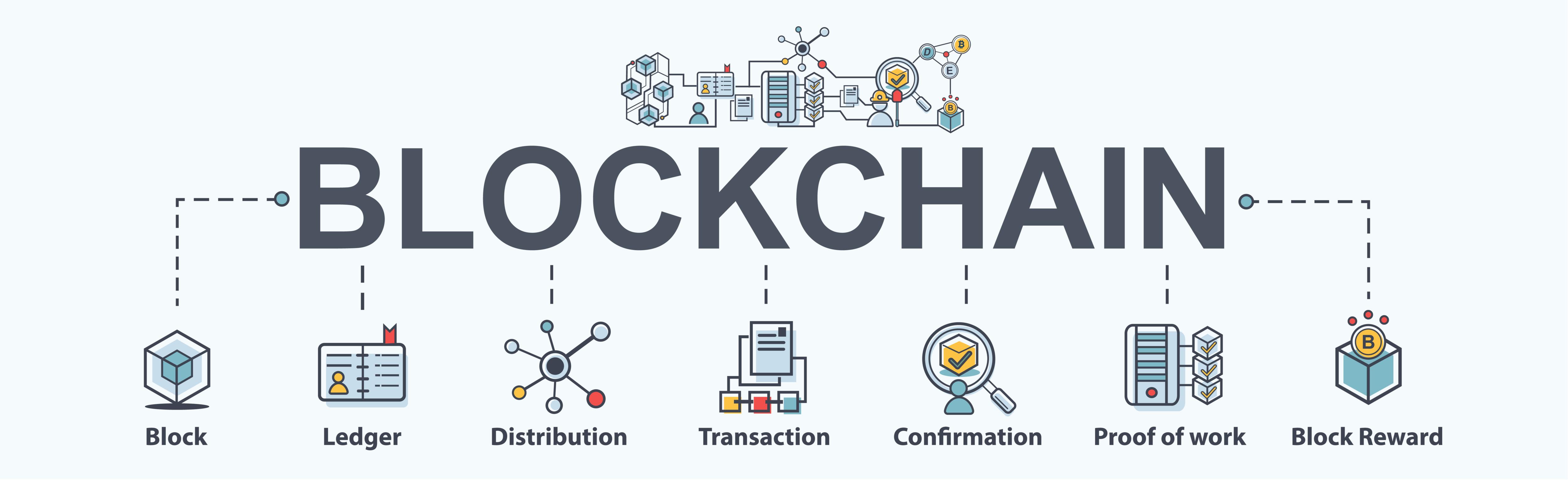 Übersicht zu Blockchain